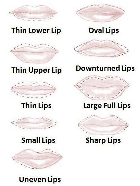 Preferenza Trucco labbra: tips&tricks per correggere asimmetrie, forme e volume! QI77